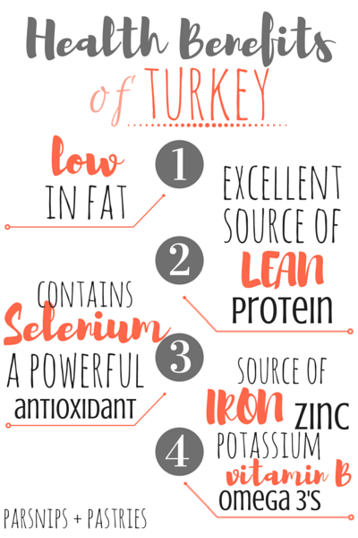 health benefits of turkey
