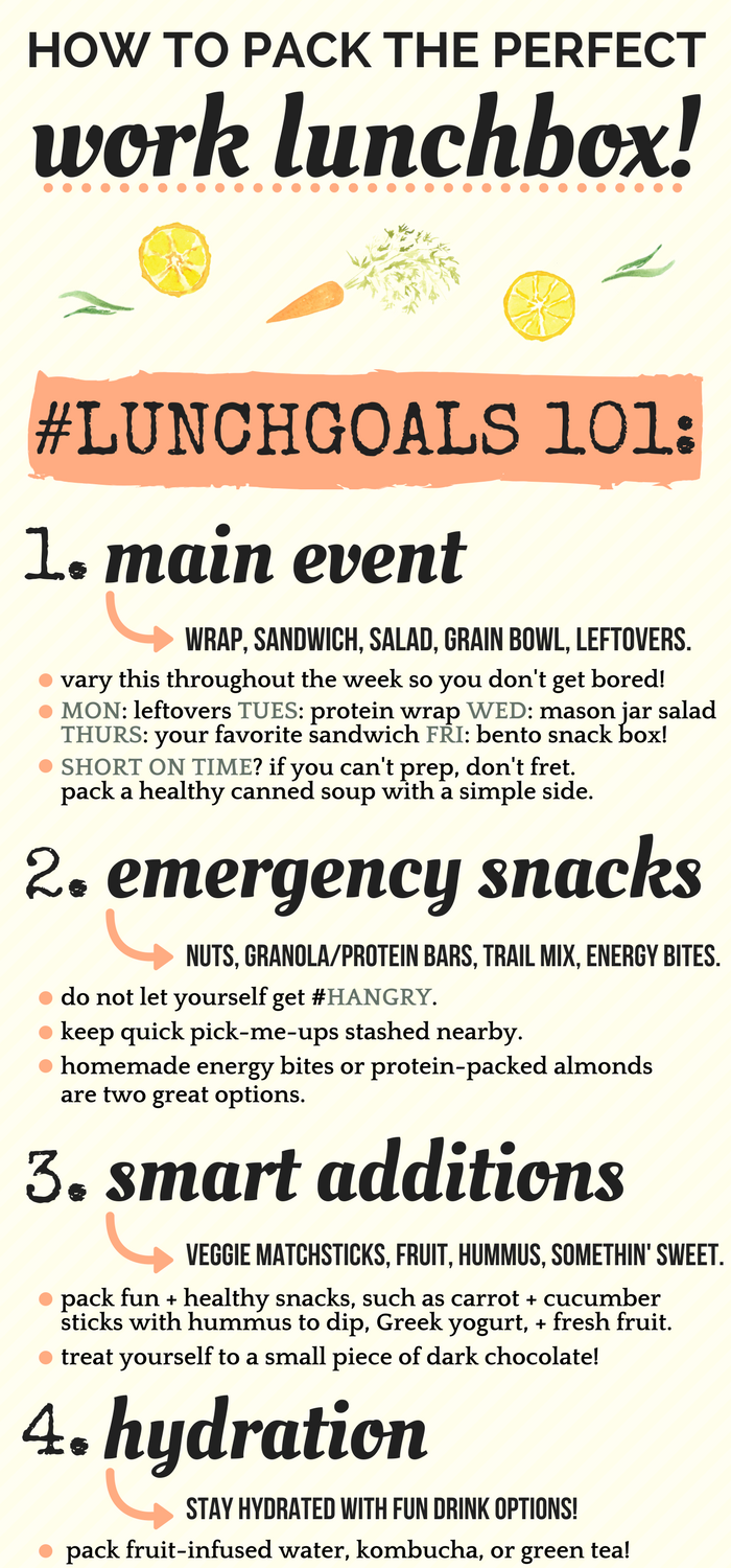 how to pack the perfect work lunch