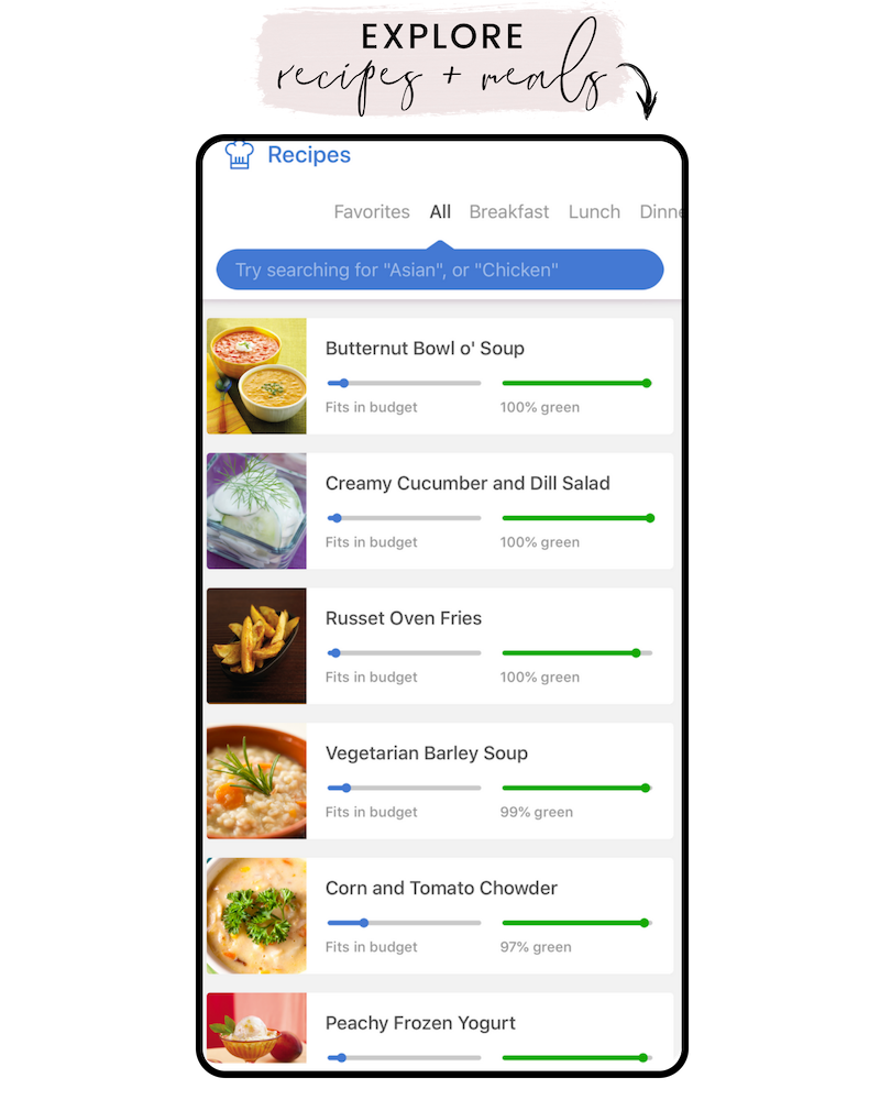 Noom review of Noom recipes